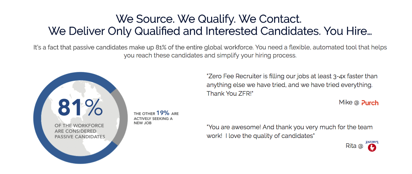 automated candidate sourcing revolution zero fee recruiter blog